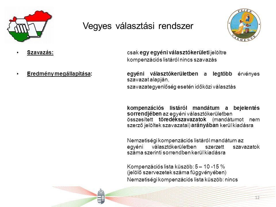 Vegyes választási rendszer Szavazás:csak egy egyéni választókerületi jelöltre kompenzációs listáról nincs szavazás Eredmény megállapítása:egyéni válas