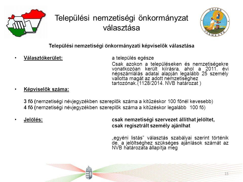 Települési nemzetiségi önkormányzat választása Települési nemzetiségi önkormányzati képviselők választása Választókerület: a település egésze Csak azokon a településeken és nemzetiségekre vonatkozóan került kiírásra, ahol a 2011.