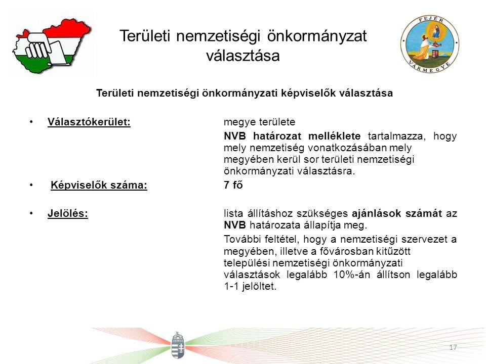 Területi nemzetiségi önkormányzat választása Területi nemzetiségi önkormányzati képviselők választása Választókerület: megye területe NVB határozat me