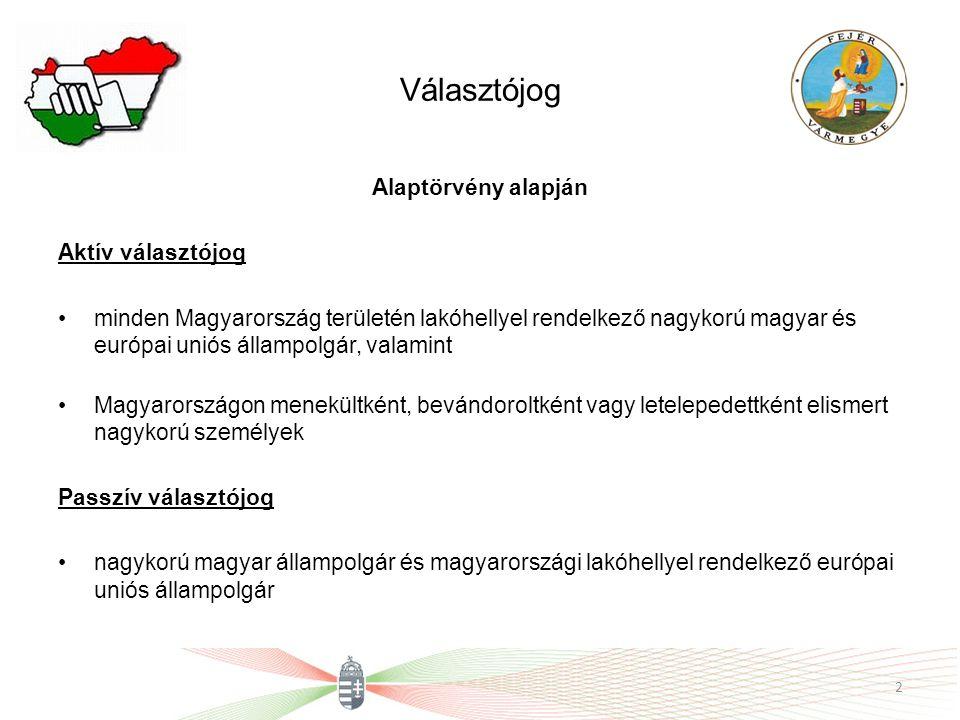 Választójog Alaptörvény alapján Aktív választójog minden Magyarország területén lakóhellyel rendelkező nagykorú magyar és európai uniós állampolgár, valamint Magyarországon menekültként, bevándoroltként vagy letelepedettként elismert nagykorú személyek Passzív választójog nagykorú magyar állampolgár és magyarországi lakóhellyel rendelkező európai uniós állampolgár 2