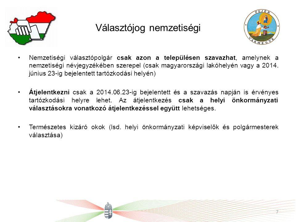 Választójog nemzetiségi Nemzetiségi választópolgár csak azon a településen szavazhat, amelynek a nemzetiségi névjegyzékében szerepel (csak magyarországi lakóhelyén vagy a 2014.