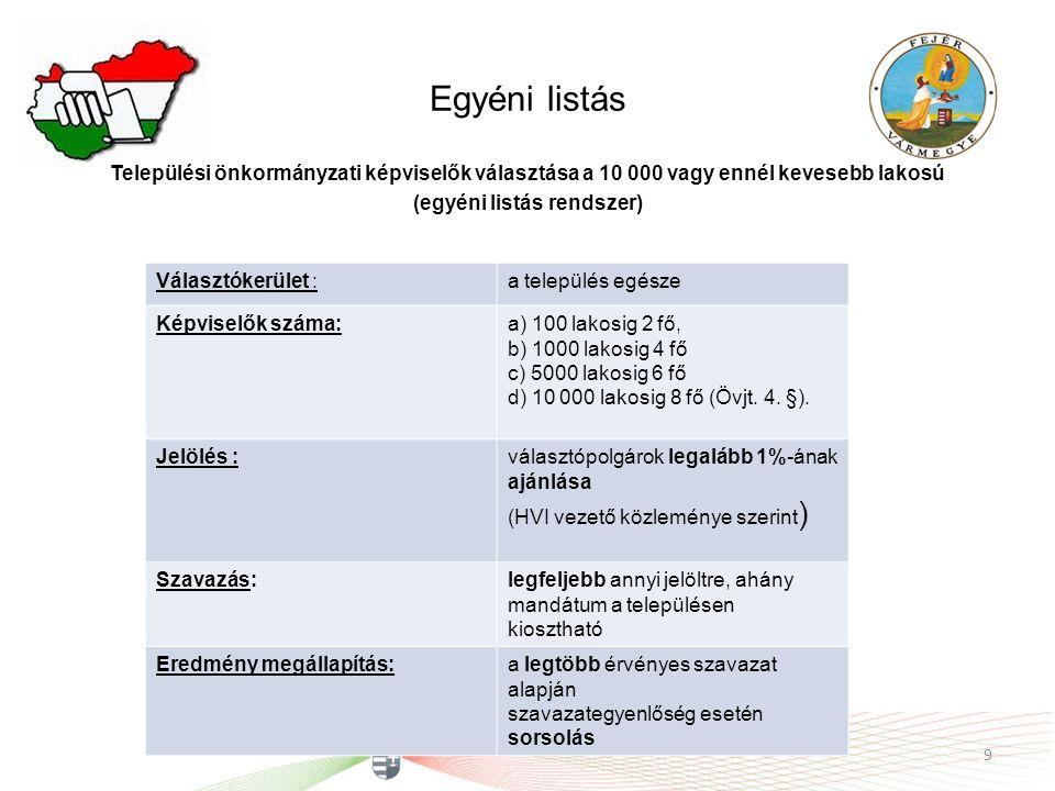 Egyéni listás Települési önkormányzati képviselők választása a 10 000 vagy ennél kevesebb lakosú (egyéni listás rendszer) 9 Választókerület :a települ
