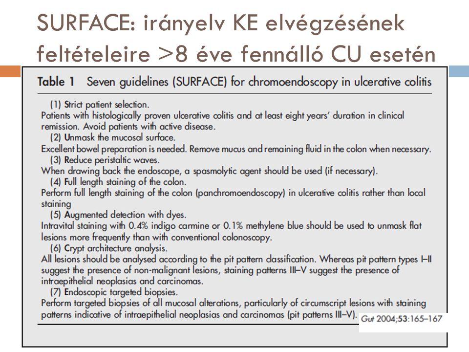 SURFACE: irányelv KE elvégzésének feltételeire >8 éve fennálló CU esetén