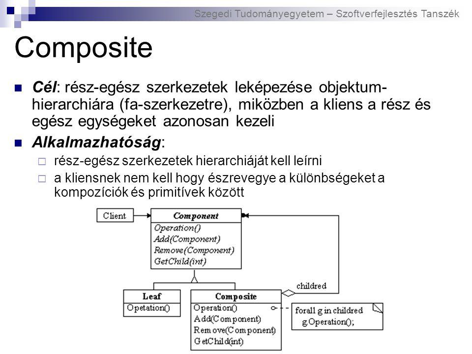 Szegedi Tudományegyetem – Szoftverfejlesztés Tanszék Composite Cél: rész-egész szerkezetek leképezése objektum- hierarchiára (fa-szerkezetre), miközben a kliens a rész és egész egységeket azonosan kezeli Alkalmazhatóság:  rész-egész szerkezetek hierarchiáját kell leírni  a kliensnek nem kell hogy észrevegye a különbségeket a kompozíciók és primitívek között © Fülöp Lajos