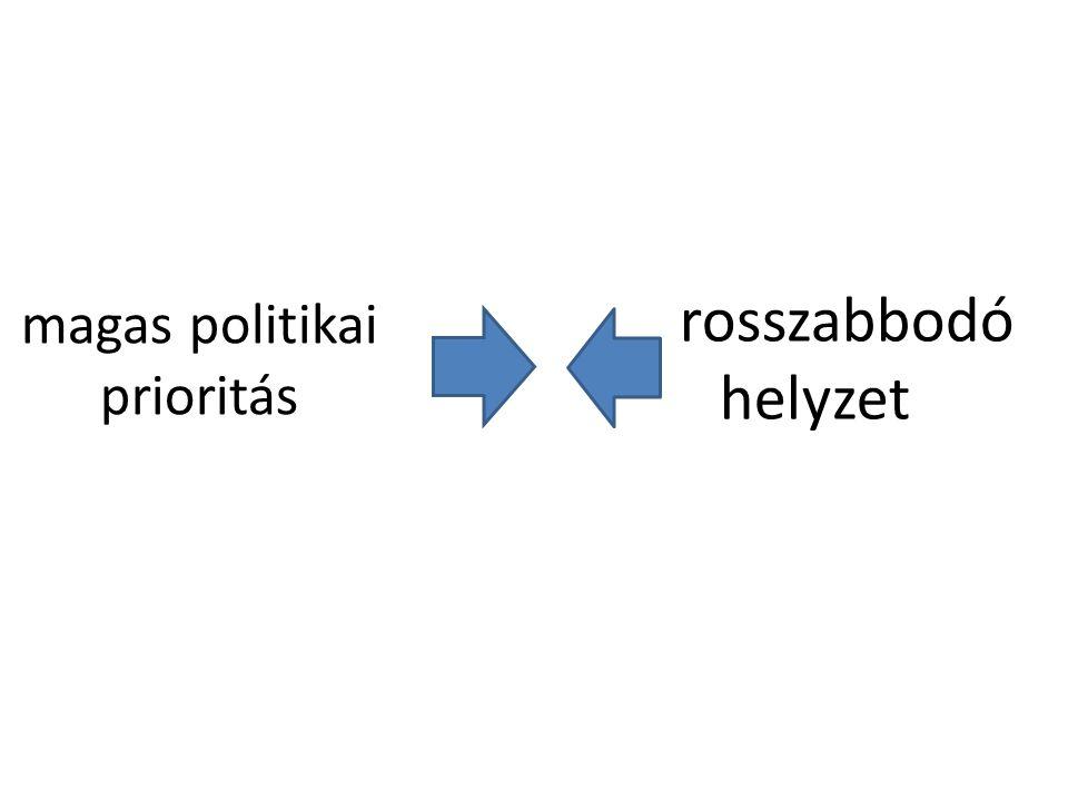 A Nemzeti Társadalmi Felzárkózási Stratégia egységes, komplex keret DE: ellentmondás feszül a több dokumentumban, pl.