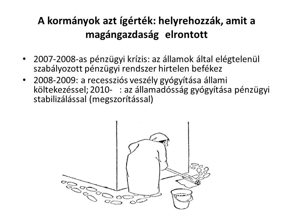 A tőke nem az eurózónától, hanem ingatagnak ítélt tagállamoktól kezdett menekülni http://www.bloomberg.com/news/2012-04-12/europe-s-capital-flight-betrays-currency-s-fragility.html