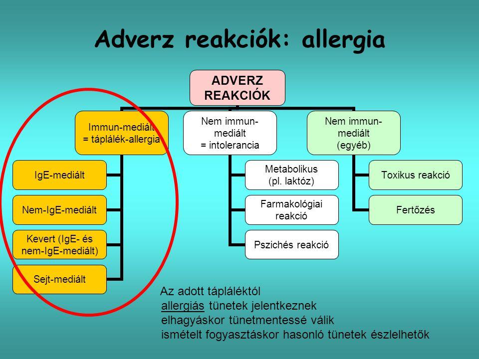 ADVERZ REAKCIÓK Immun-mediált = táplálék- allergia IgE-mediált Nem-IgE- mediált Kevert (IgE- és nem-IgE- mediált) Sejt-mediált Nem immun- mediált = in
