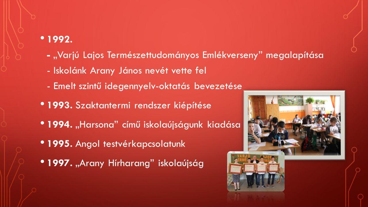 """1992. - """"Varjú Lajos Természettudományos Emlékverseny"""" megalapítása - Iskolánk Arany János nevét vette fel - Emelt szintű idegennyelv-oktatás bevezeté"""