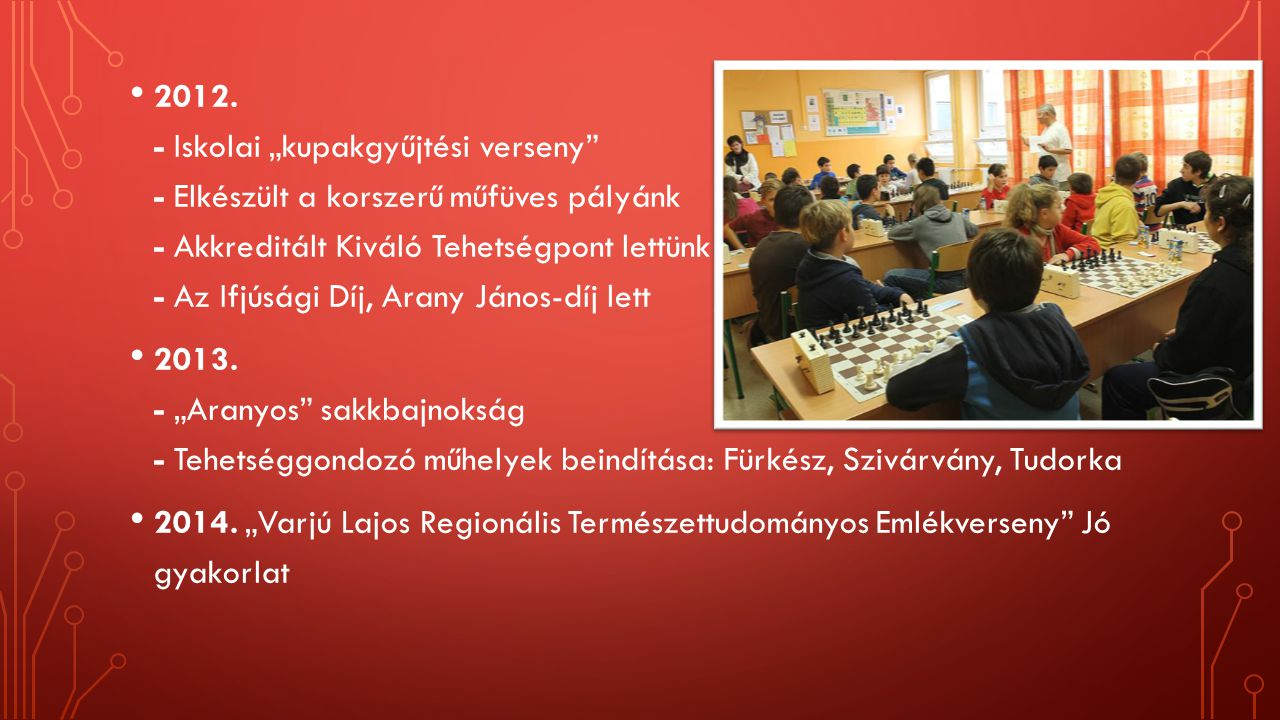 """2012. - Iskolai """"kupakgyűjtési verseny"""" - Elkészült a korszerű műfüves pályánk - Akkreditált Kiváló Tehetségpont lettünk - Az Ifjúsági Díj, Arany Jáno"""
