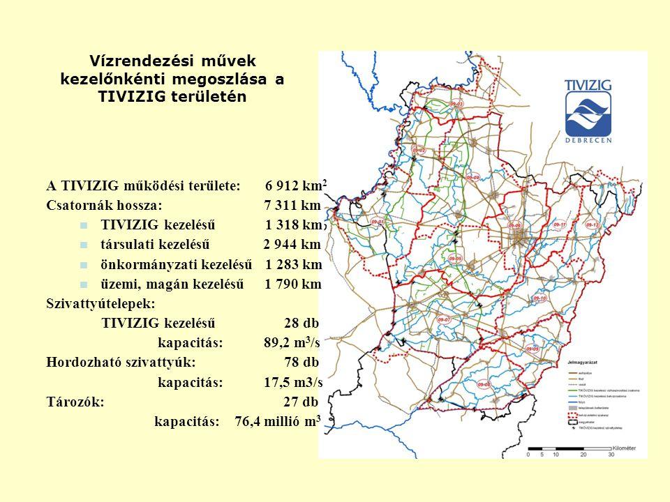 Vízrendezési művek kezelőnkénti megoszlása a TIVIZIG területén A TIVIZIG működési területe: 6 912 km 2 Csatornák hossza: 7 311 km TIVIZIG kezelésű 1 3