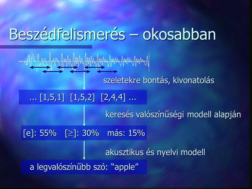 Beszédfelismerés – okosabban [e]: 55% [  ]: 30% más: 15%...