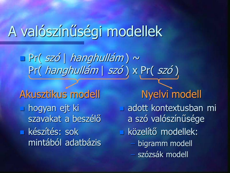 A valószínűségi modellek n Pr( szó | hanghullám ) ~ Pr( hanghullám | szó ) x Pr( szó ) Akusztikus modell n hogyan ejt ki szavakat a beszélő n készítés: sok mintából adatbázis Nyelvi modell n adott kontextusban mi a szó valószínűsége n közelítő modellek: –bigramm modell –szózsák modell