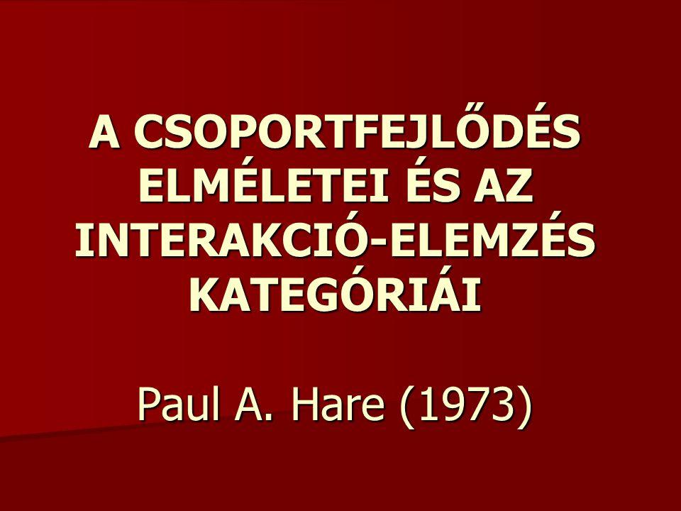 A CSOPORTFEJLŐDÉS ELMÉLETEI ÉS AZ INTERAKCIÓ-ELEMZÉS KATEGÓRIÁI Paul A. Hare (1973)