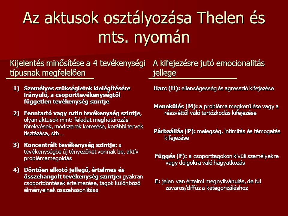 Az aktusok osztályozása Thelen és mts. nyomán Kijelentés minősítése a 4 tevékenységi típusnak megfelelően 2)Fenntartó vagy rutin tevékenység szintje,