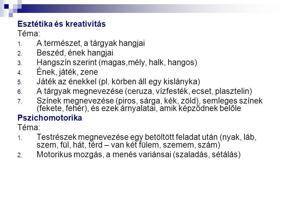 Esztétika és kreativitás Téma: 1. A természet, a tárgyak hangjai 2. Beszéd, ének hangjai 3. Hangszín szerint (magas,mély, halk, hangos) 4. Ének, játék