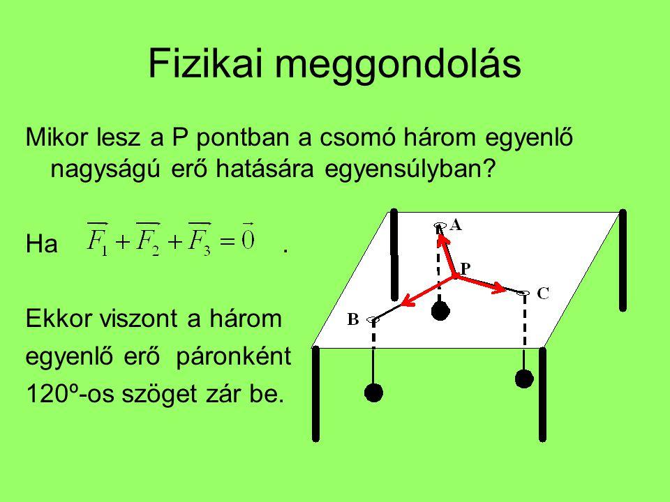 Fizikai meggondolás Mikor lesz a P pontban a csomó három egyenlő nagyságú erő hatására egyensúlyban? Ha. Ekkor viszont a három egyenlő erő páronként 1