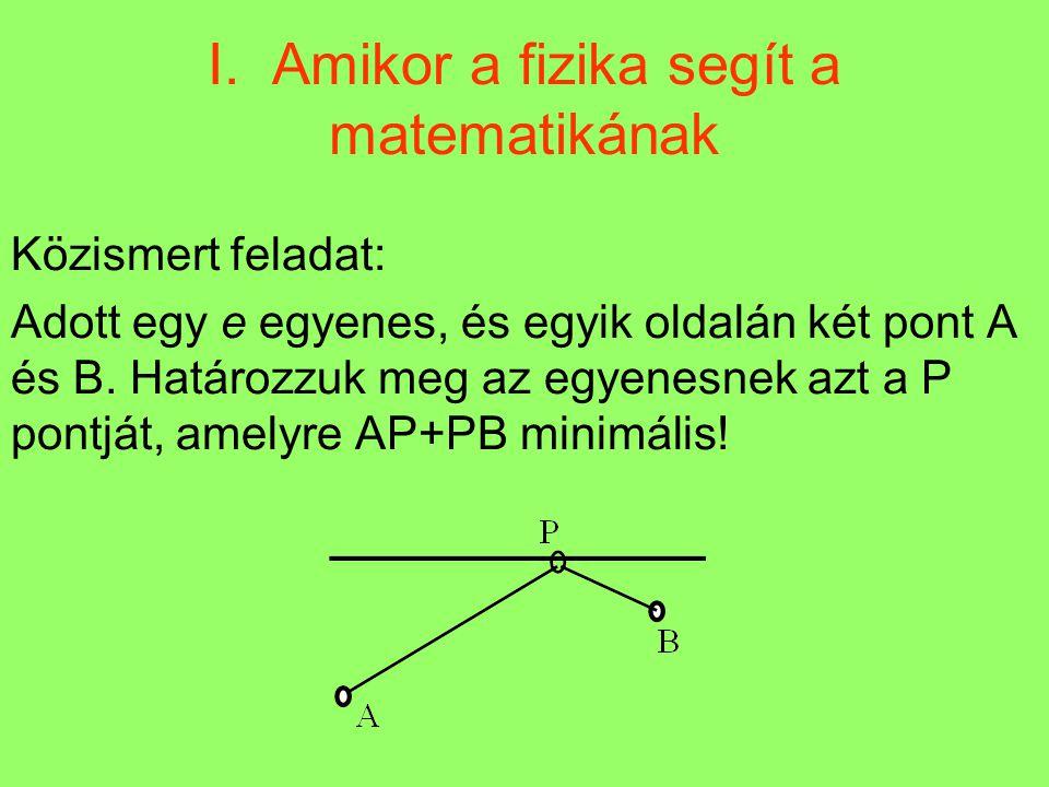 I. Amikor a fizika segít a matematikának Közismert feladat: Adott egy e egyenes, és egyik oldalán két pont A és B. Határozzuk meg az egyenesnek azt a