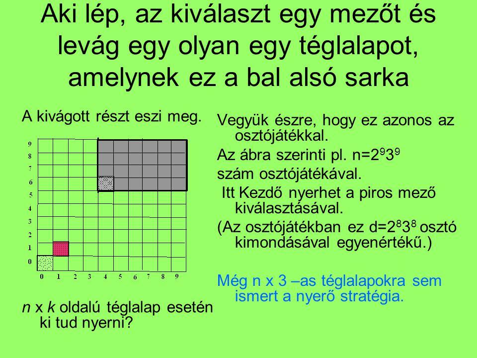 Aki lép, az kiválaszt egy mezőt és levág egy olyan egy téglalapot, amelynek ez a bal alsó sarka A kivágott részt eszi meg. n x k oldalú téglalap eseté