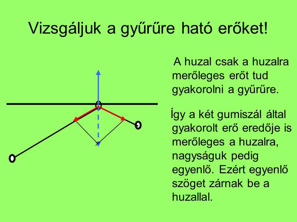 Amikor a geometria segít az algebrának Legyenek x, y, z a [0;1] intervallum tetszőleges számai.