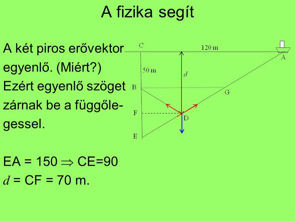 A fizika segít A két piros erővektor egyenlő. (Miért?) Ezért egyenlő szöget zárnak be a függőle- gessel. EA = 150  CE=90 d = CF = 70 m.