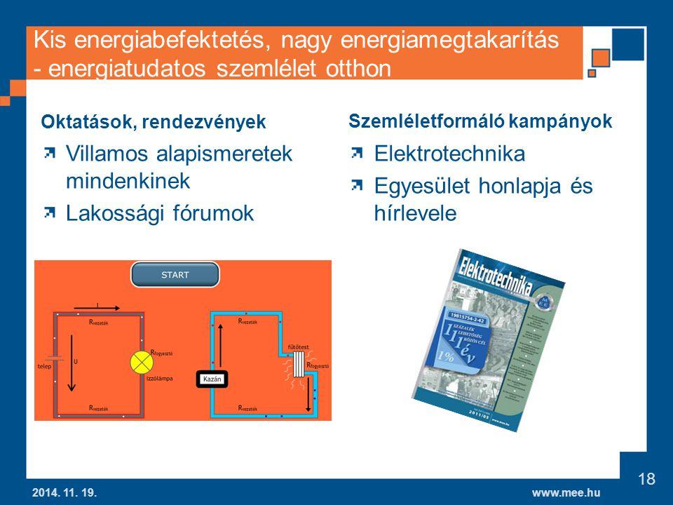 www.mee.hu Kis energiabefektetés, nagy energiamegtakarítás - energiatudatos szemlélet otthon 2014.