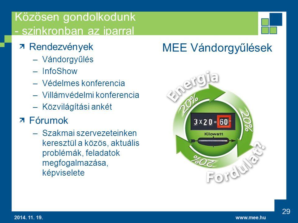 www.mee.hu Közösen gondolkodunk - szinkronban az iparral 2014.