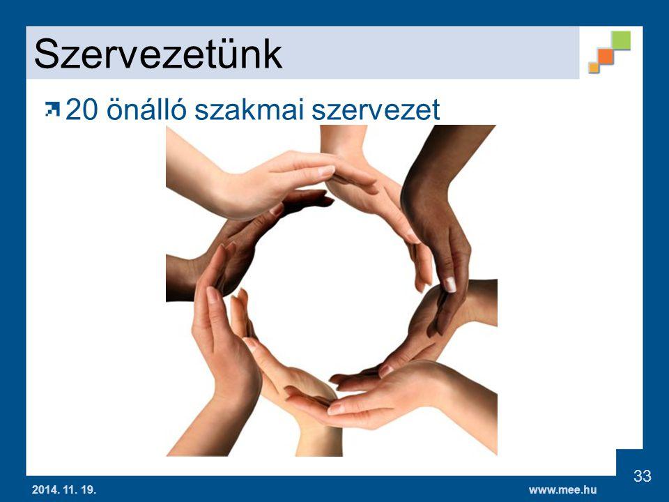 www.mee.hu Szervezetünk 20 önálló szakmai szervezet 2014. 11. 19. 33