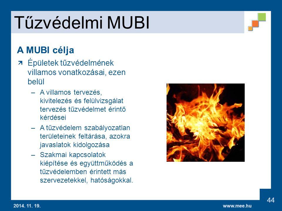www.mee.hu Tűzvédelmi MUBI 2014.11. 19.