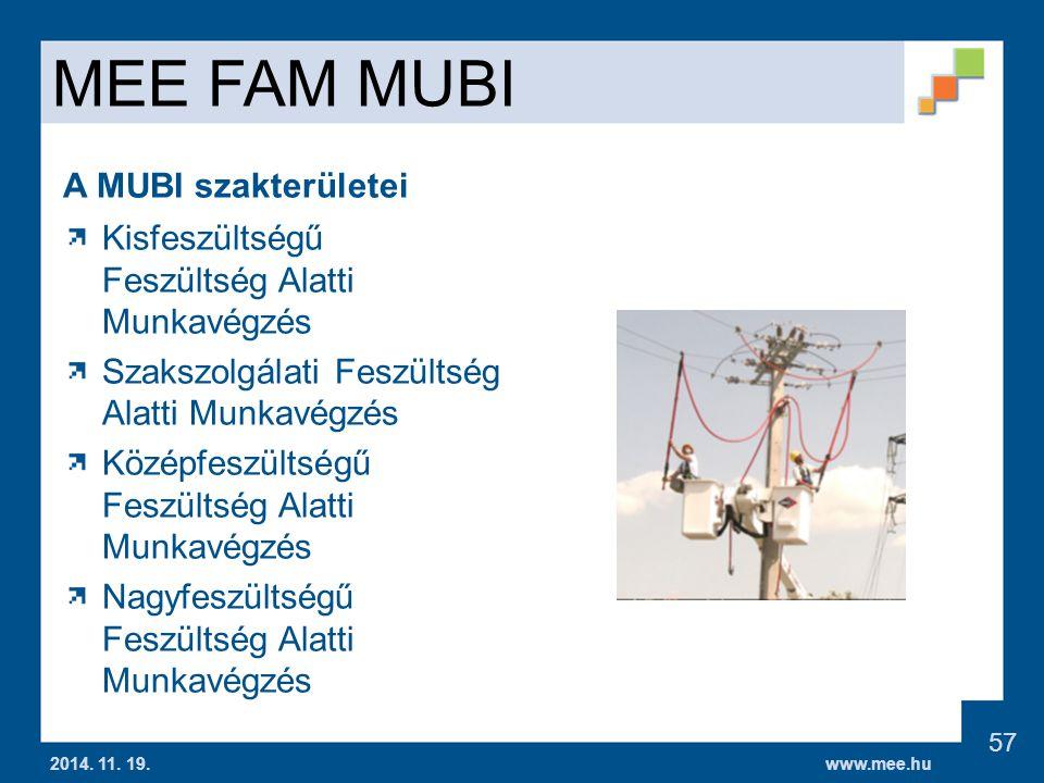 www.mee.hu MEE FAM MUBI 2014.11. 19.