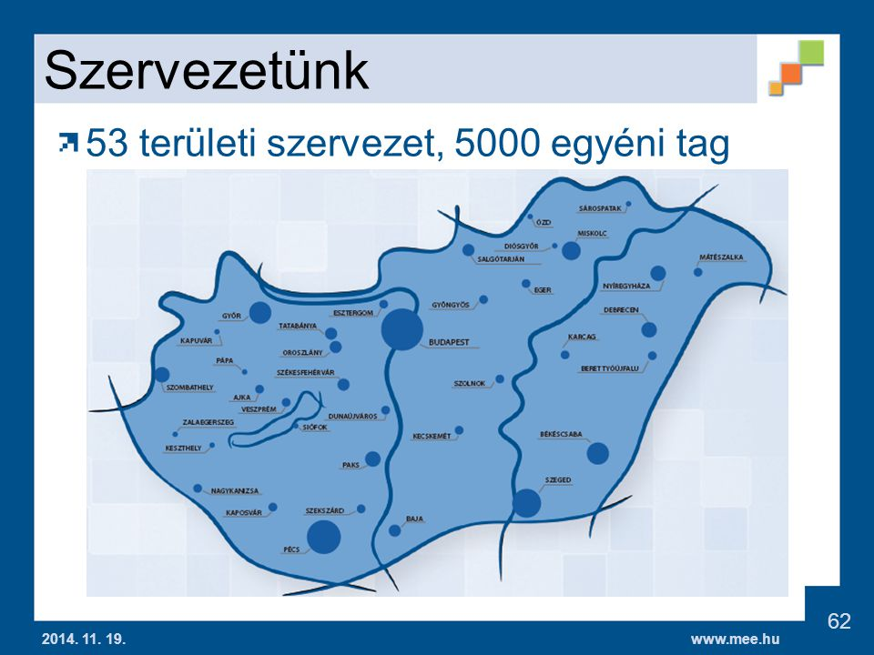 www.mee.hu Szervezetünk 53 területi szervezet, 5000 egyéni tag 2014. 11. 19. 62