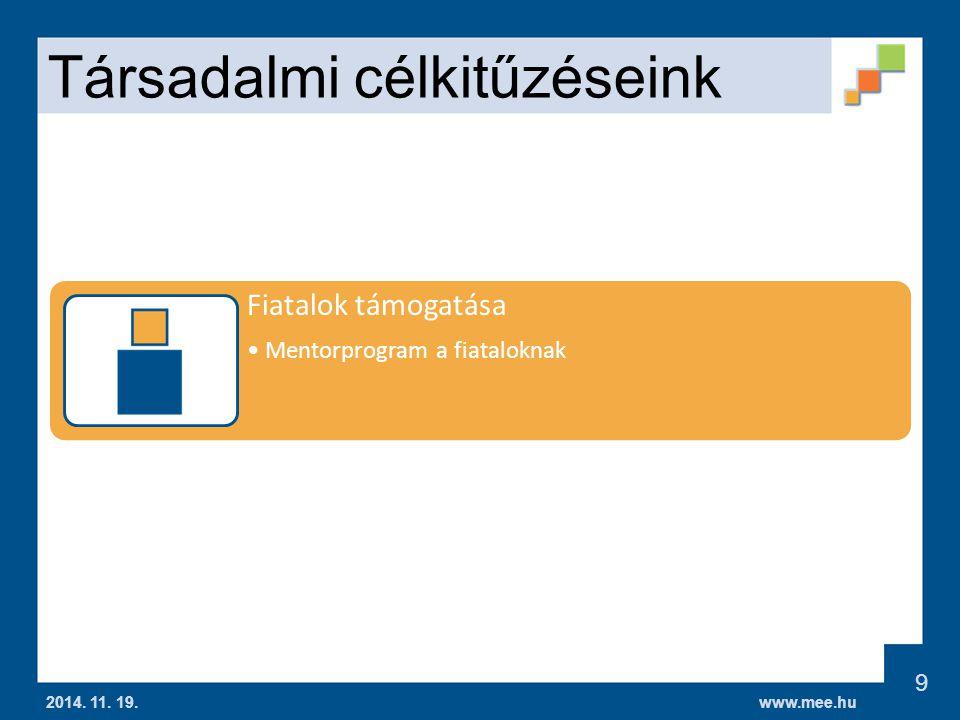 www.mee.hu Villamos Hálózat Tervező és Szerelő Szakosztály 2014.