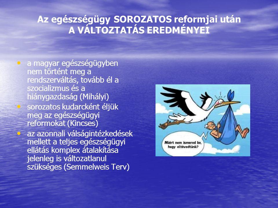 Az egészségügy SOROZATOS reformjai után A VÁLTOZTATÁS EREDMÉNYEI a magyar egészségügyben nem történt meg a rendszerváltás, tovább él a szocializmus és a hiánygazdaság (Mihályi) sorozatos kudarcként éljük meg az egészségügyi reformokat (Kincses) az azonnali válságintézkedések mellett a teljes egészségügyi ellátás komplex átalakítása jelenleg is változatlanul szükséges (Semmelweis Terv)