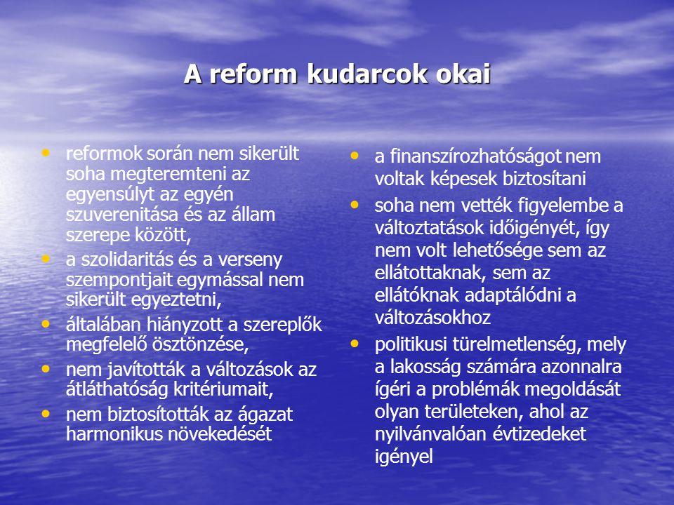 A reform kudarcok okai reformok során nem sikerült soha megteremteni az egyensúlyt az egyén szuverenitása és az állam szerepe között, a szolidaritás és a verseny szempontjait egymással nem sikerült egyeztetni, általában hiányzott a szereplők megfelelő ösztönzése, nem javították a változások az átláthatóság kritériumait, nem biztosították az ágazat harmonikus növekedését a finanszírozhatóságot nem voltak képesek biztosítani soha nem vették figyelembe a változtatások időigényét, így nem volt lehetősége sem az ellátottaknak, sem az ellátóknak adaptálódni a változásokhoz politikusi türelmetlenség, mely a lakosság számára azonnalra ígéri a problémák megoldását olyan területeken, ahol az nyilvánvalóan évtizedeket igényel