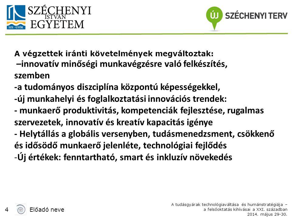 5Előadó neve A tudásgyárak technológiaváltása és humánstratégiája – a felsőoktatás kihívásai a XXI.