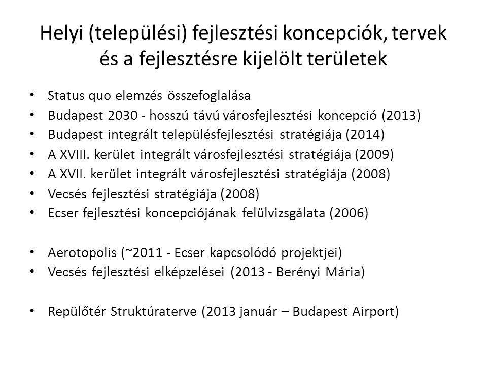 Helyi (települési) fejlesztési koncepciók, tervek és a fejlesztésre kijelölt területek Status quo elemzés összefoglalása Budapest 2030 - hosszú távú v