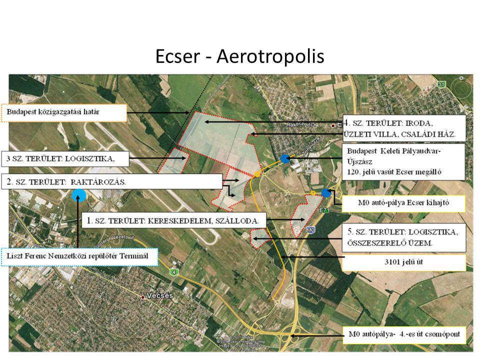 """A repülőtér struktúraterve """" Cargo city Három vagy négy csillagos szálloda Irodapark Üzleti park kereskedelmi egységekkel, raktárakkal és irodaterülettel Hangár kapacitás bővítése a repülőgép-karbantartási tevékenység kiszolgálására Szükséges – Jelenlegi szabályozás megváltoztatása (""""non core területeken földhasználati jogok biztosítása harmadik fél számára - Légiközlekedési Törvény módosítása) – Magánberuházók sikeres pályáztatása Nem számol a térség jelenlegi területkínálatával Nem tér ki a környező településekkel, vállalatokkal való együttműködés lehetőségére"""