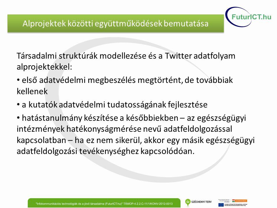 Alprojektek közötti együttműködések bemutatása Társadalmi struktúrák modellezése és a Twitter adatfolyam alprojektekkel: első adatvédelmi megbeszélés