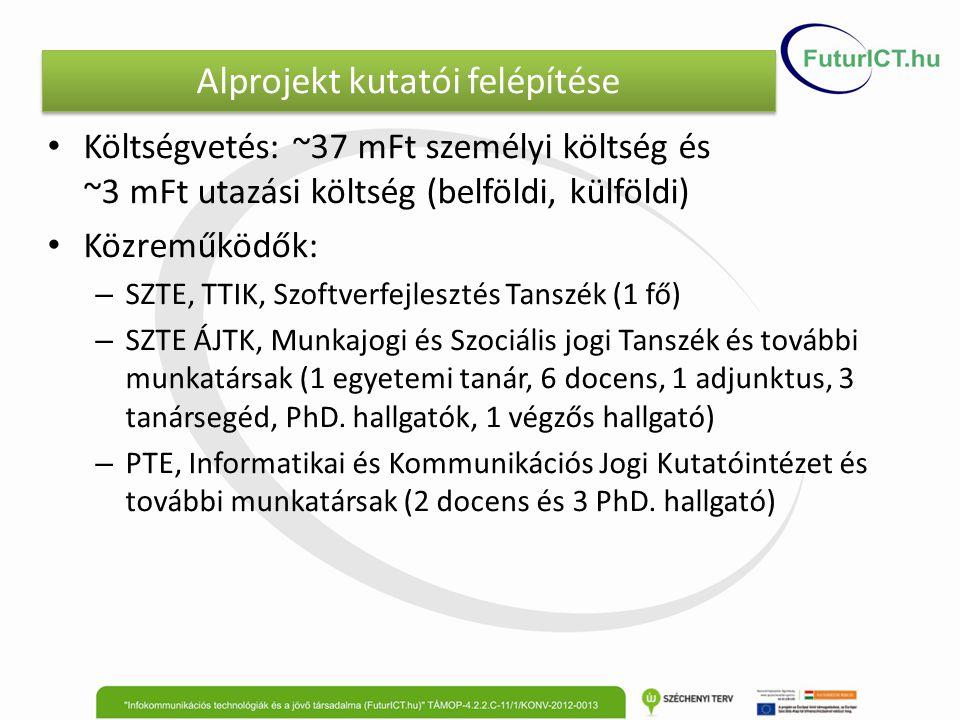 Alprojekt kutatói felépítése Költségvetés: ~37 mFt személyi költség és ~3 mFt utazási költség (belföldi, külföldi) Közreműködők: – SZTE, TTIK, Szoftve