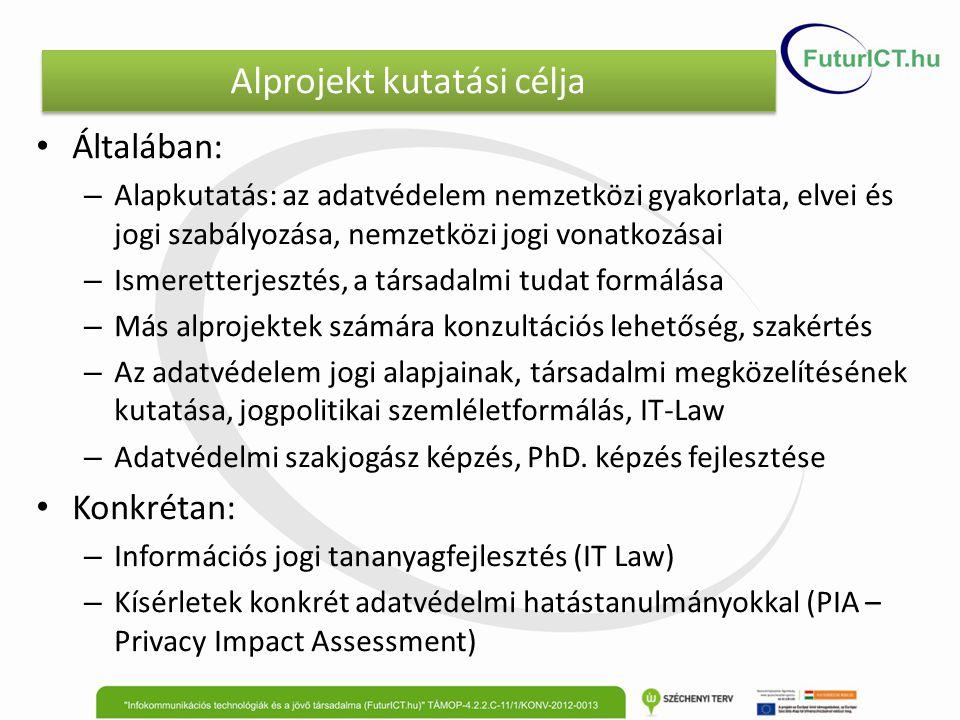 Alprojekt kutatási célja Általában: – Alapkutatás: az adatvédelem nemzetközi gyakorlata, elvei és jogi szabályozása, nemzetközi jogi vonatkozásai – Is