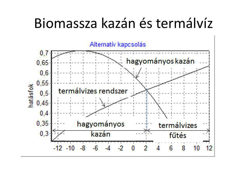 Megújuló és fosszilis energiák együtt Pl. HŐSZIVATTYÚ=földhő + vill energia vagy földgáz Termálvíz + hpszivattyú párhuzamossoros Célfüggvény szerint l