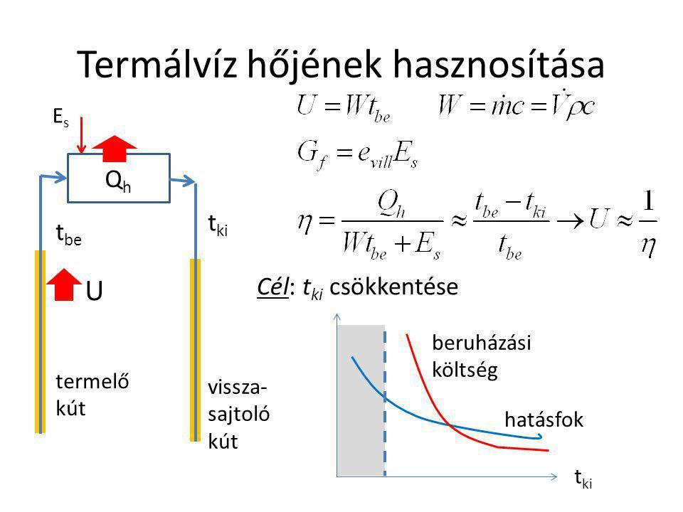 Hőhasznosítás Kazán G QvQv EsEs Q sz =  G Qh=GQh=G -Q-Q Es0Es0  G=0 megtakarítás nincs, hatásfok romlik új cél: minél több hőt hasznosítani és