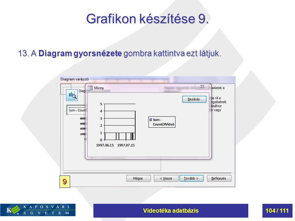 Videotéka adatbázis104 / 111 Grafikon készítése 9. 13. A Diagram gyorsnézete gombra kattintva ezt látjuk. 9