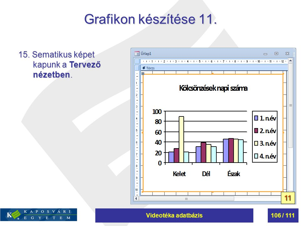 Videotéka adatbázis106 / 111 Grafikon készítése 11. 15. Sematikus képet kapunk a Tervező nézetben. 11