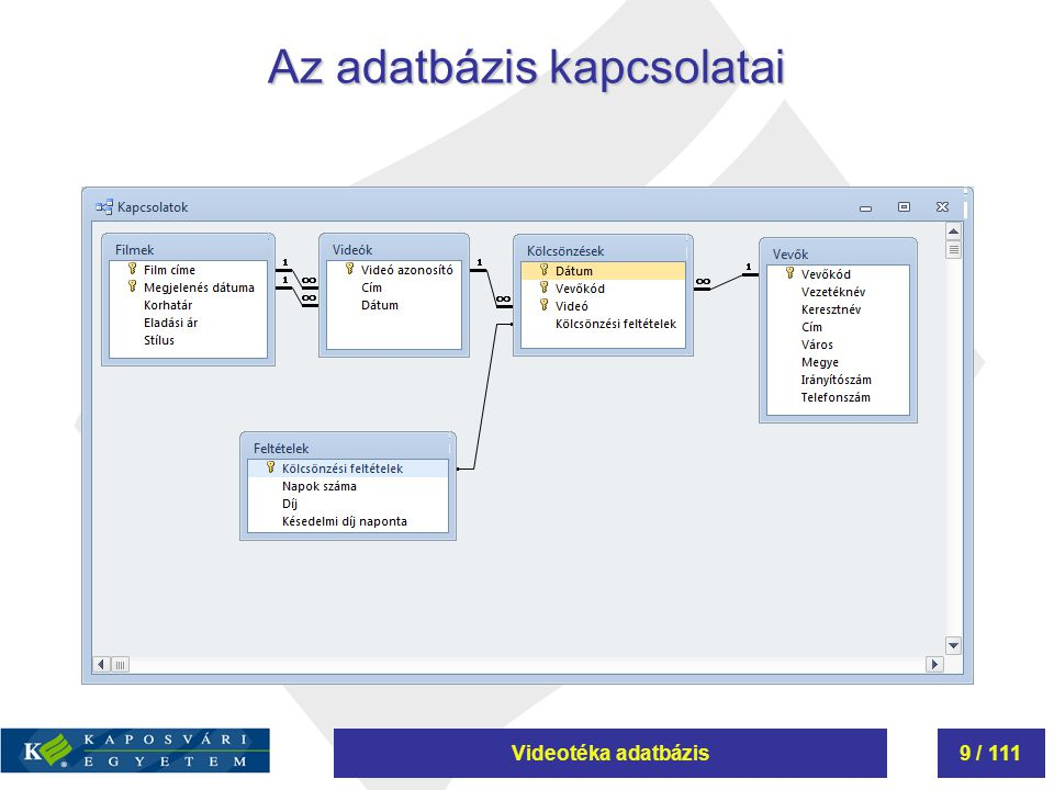 Videotéka adatbázis20 / 111 Kapcsolótábla 1.