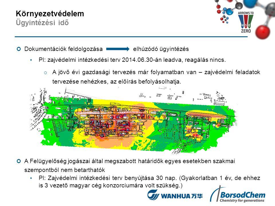 Dokumentációk feldolgozása elhúzódó ügyintézés Pl: zajvédelmi intézkedési terv 2014.06.30-án leadva, reagálás nincs. o A jövő évi gazdasági tervezés m