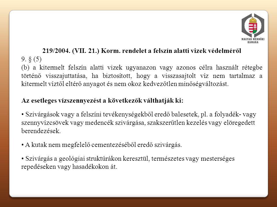219/2004. (VII. 21.) Korm. rendelet a felszín alatti vizek védelméről 9. § (5) (b) a kitermelt felszín alatti vizek ugyanazon vagy azonos célra haszná