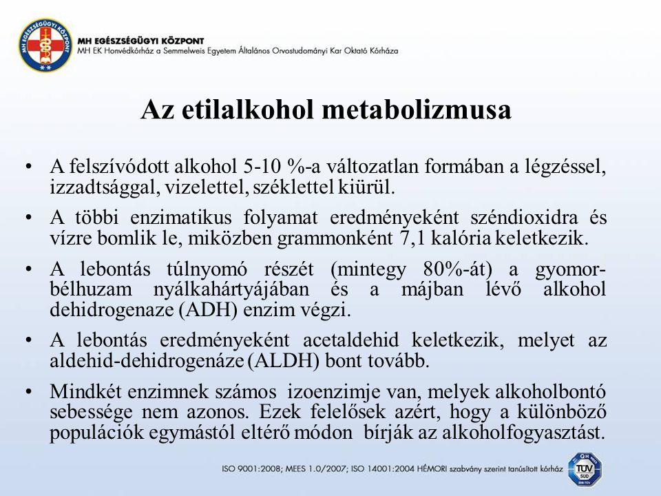 Az etilalkohol metabolizmusa A felszívódott alkohol 5-10 %-a változatlan formában a légzéssel, izzadtsággal, vizelettel, széklettel kiürül.