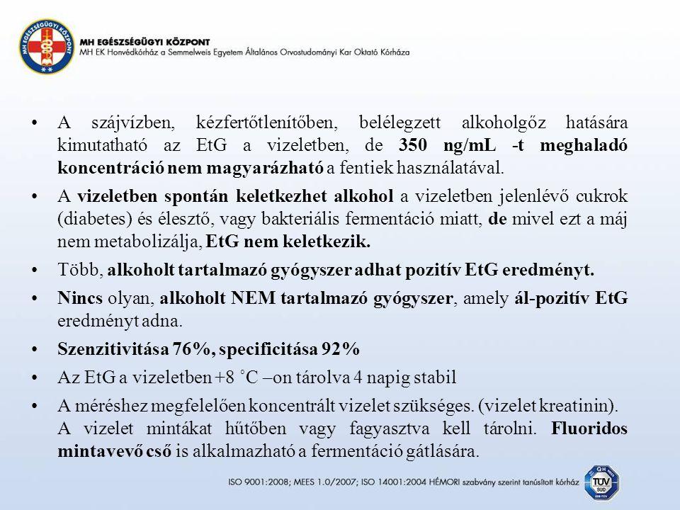 A szájvízben, kézfertőtlenítőben, belélegzett alkoholgőz hatására kimutatható az EtG a vizeletben, de 350 ng/mL -t meghaladó koncentráció nem magyarázható a fentiek használatával.