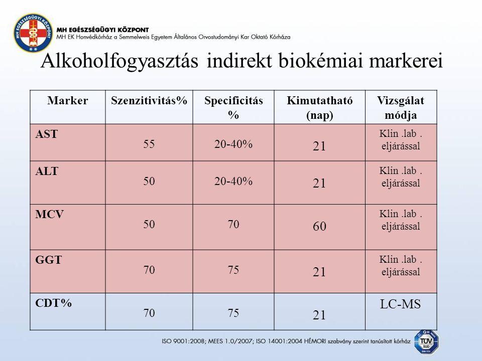 Alkoholfogyasztás indirekt biokémiai markerei MarkerSzenzitivitás%Specificitás % Kimutatható (nap) Vizsgálat módja AST 5520-40% 21 Klin.lab.