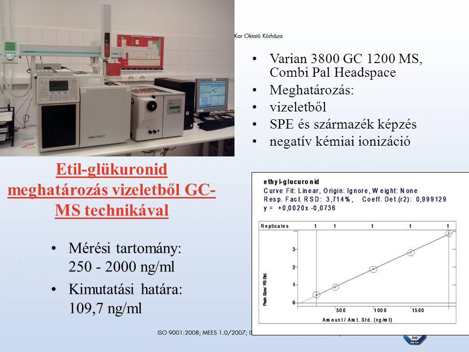 Etil-glükuronid meghatározás vizeletből GC- MS technikával Varian 3800 GC 1200 MS, Combi Pal Headspace Meghatározás: vizeletből SPE és származék képzés negatív kémiai ionizáció Mérési tartomány: 250 - 2000 ng/ml Kimutatási határa: 109,7 ng/ml